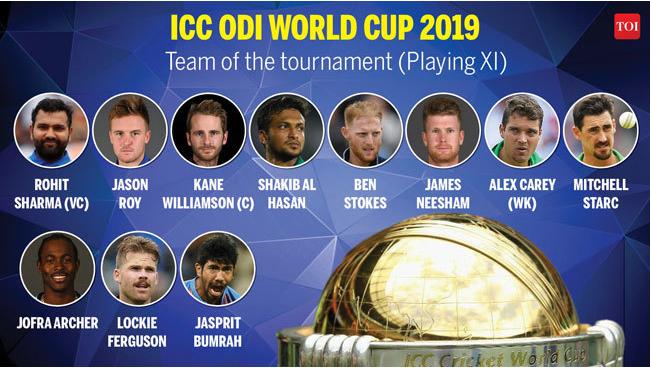 विश्वकप क्रिकेटको 'टिम अफ दी टुर्नामेन्ट' सार्वजनिक, को-को परे टिममा ?